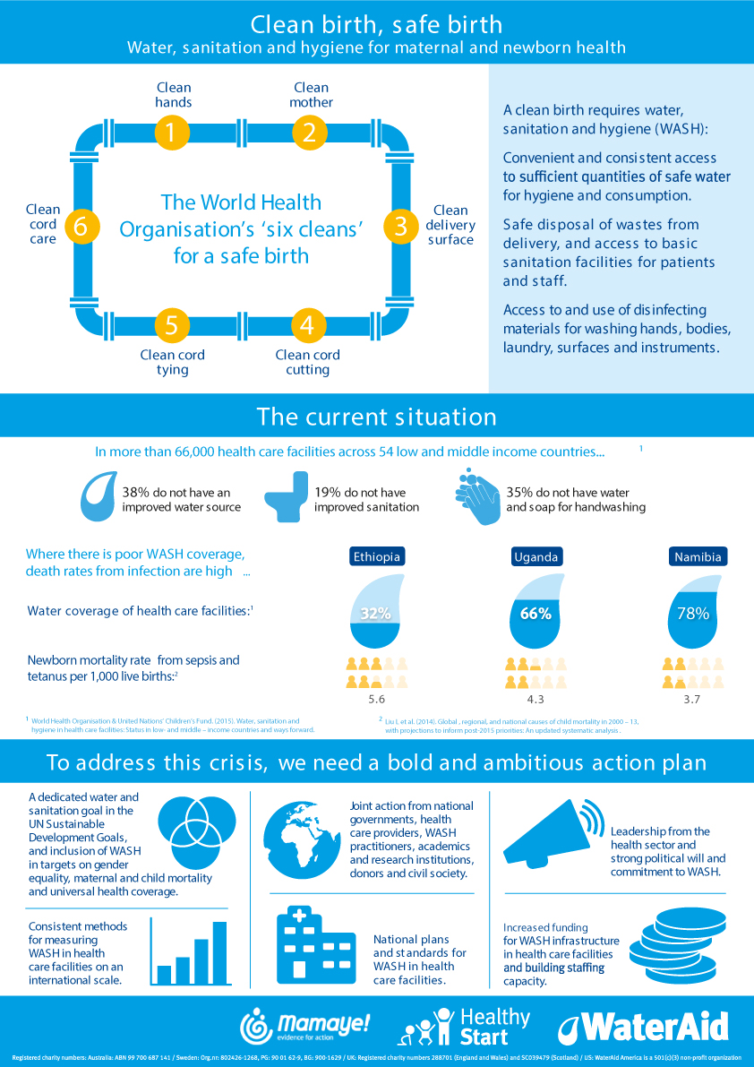 WaterAid MamaYe Clean Birth, Safe Birth Infographic