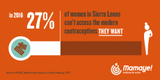 MamaYe infographic Sierra Leone family planning
