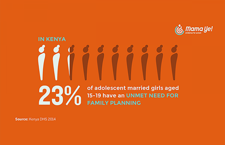 Mama Ye Infographics on family planning in Kenya