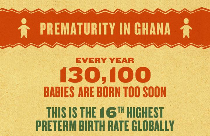 MamaYe Infographic on Prematurity in Ghana 2016