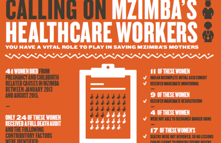 Poster for Mzimba healthcare workers